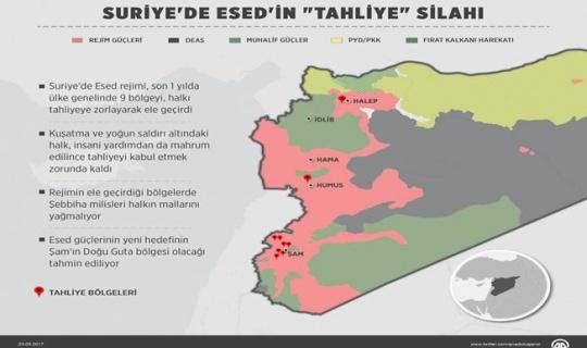 Suriye'de Esed'in ''Tahliye'' silahı