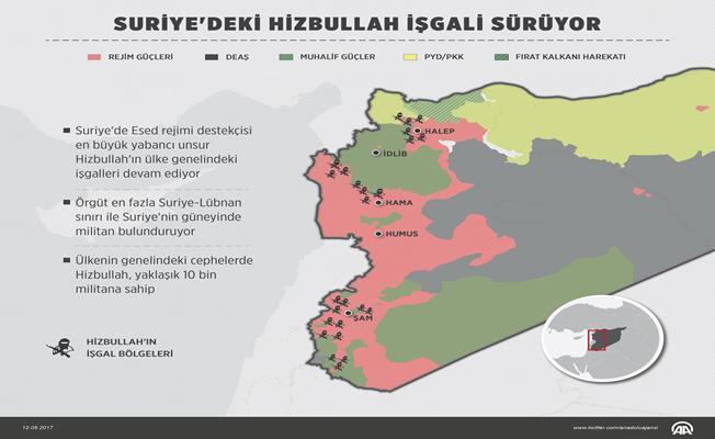 Suriye'deki Hizbullah işgali sürüyor