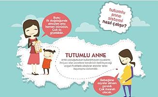 Tutumluanne.com Radore'nin çözümleriyle büyüyor